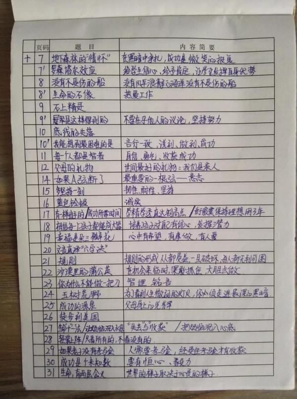 烟台一语文老师带领学生写书12年 惊动语文界